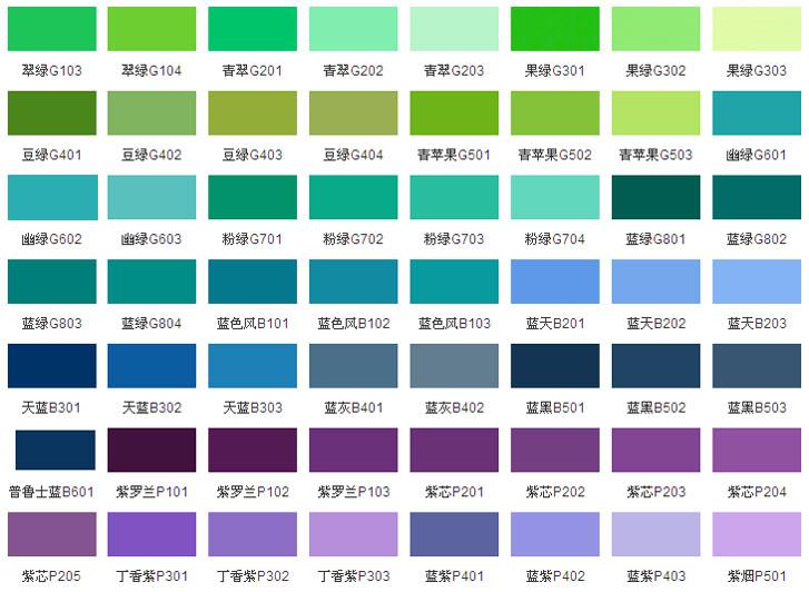 1、产品特性 色母系列产品可用于亮光、亚光实色漆等产品的调色。具有色鲜艳纯正,遮盖力强、耐候性优良、保光、保色的特点。 2、使用方法 在需要调色的油漆中直接加入色母搅拌,调配到所需要的颜色,分散至细度合格。调色时注意由浅到深,慢慢加入,并充分搅拌均匀。色母用量越多遮盖力越强,用量一般不超过30%。 3、注意事项 (1)使用前必须将色母充分搅拌均匀。 (2)开罐使用后,注意密封保存。 4、包装与贮存 4kg、20kg圆罐包装,贮存于阴凉、干燥、通风处。 橱柜/儿童漆流行色卡